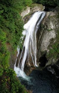 lower twin falls pan